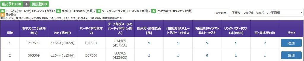四天刃メイン-ゼノ槍比較-HP100%