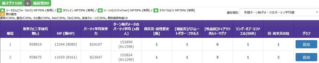 四天刃メイン-ゼノ槍比較-HP70%